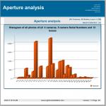 Aperture analysis
